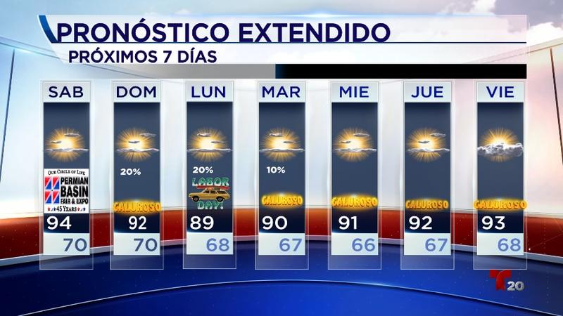 Pronóstico Oeste de Texas
